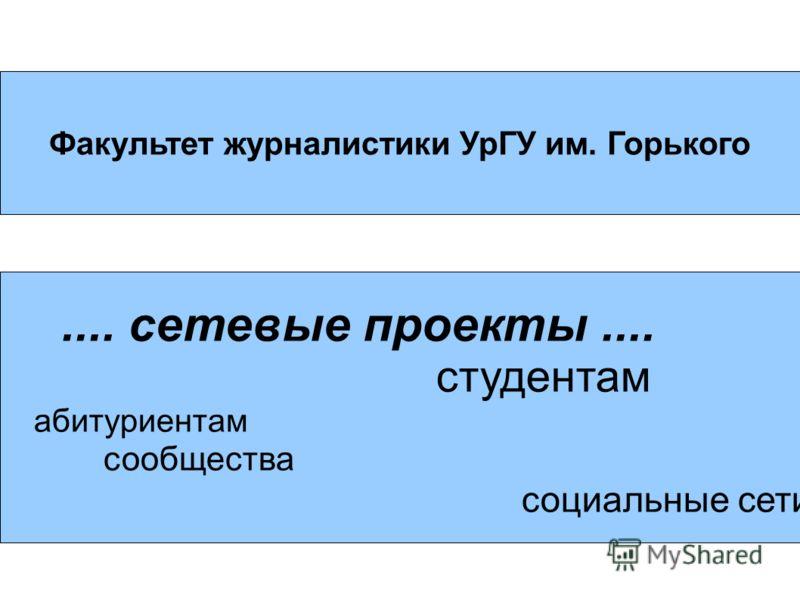 Факультет журналистики УрГУ им. Горького.... сетевые проекты.... студентам абитуриентам сообщества блоги социальные сети