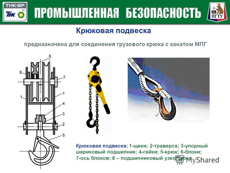 Крюковая подвеска предназначена для соединения грузового крюка с канатом МПГ Крюковая подвеска: 1-щеки; 2-траверса; 3-упорный шариковый подшипник; 4-гайки; 5-крюк; 6-блоки; 7-ось блоков; 8 – подшипниковый узел блока