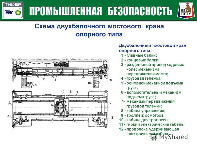 Схема двухбалочного мостового крана опорного типа Двухбалочный мостовой кран опорного типа: 1 - главные балки; 2 - концевые балки; 3 - раздельный привод ходовых колес механизма передвижения моста; 4 - грузовая тележка; 5 - основной механизм подъема г
