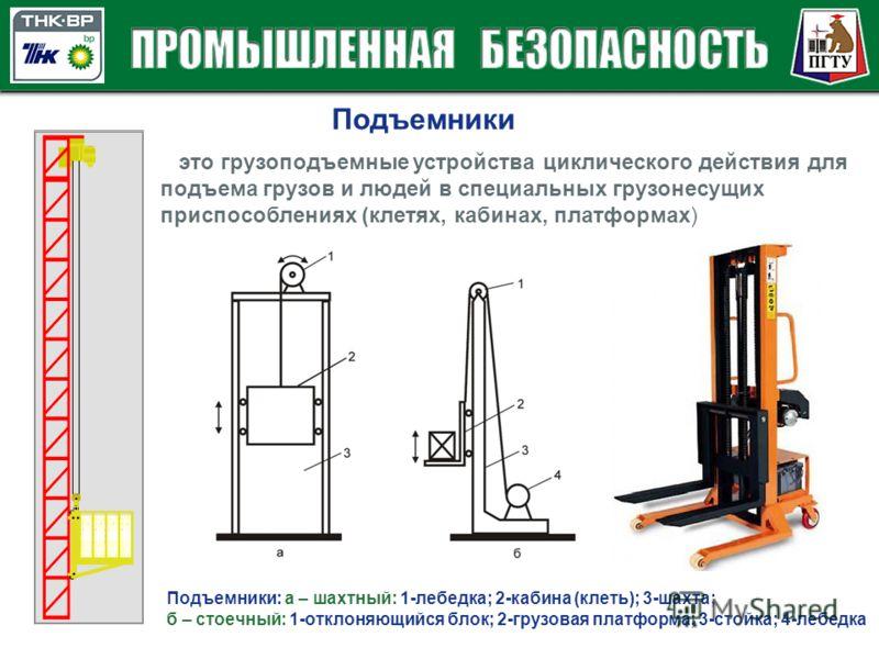 Подъемники это грузоподъемные устройства циклического действия для подъема грузов и людей в специальных грузонесущих приспособлениях (клетях, кабинах, платформах) Подъемники: а – шахтный: 1-лебедка; 2-кабина (клеть); 3-шахта; б – стоечный: 1-отклоняю