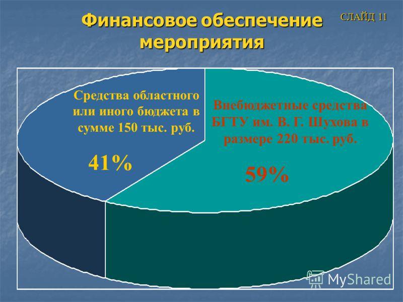 Финансовое обеспечение мероприятия Внебюджетные средства БГТУ им. В. Г. Шухова в размере 220 тыс. руб. 59% Средства областного или иного бюджета в сумме 150 тыс. руб. 41% СЛАЙД 11