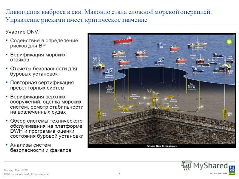 © Det Norske Veritas AS. All rights reserved. Thursday, 28 April 2011 7 Ликвидация выброса в скв. Макондо стала сложной морской операцией: Управление рисками имеет критическое значение Участие DNV: Содействие в определение рисков для BP Верификация м