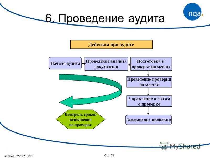 © NQA Training 2011 Стр. 21 6. Проведение аудита