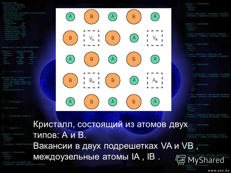Кристалл, состоящий из атомов двух типов: А и В. Вакансии в двух подрешетках VA и VB, междоузельные атомы IA, IB.