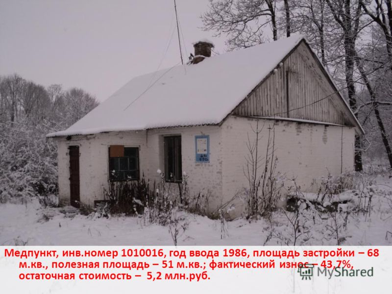 Медпункт, инв.номер 1010016, год ввода 1986, площадь застройки – 68 м.кв., полезная площадь – 51 м.кв.; фактический износ – 43,7%, остаточная стоимость – 5,2 млн.руб.