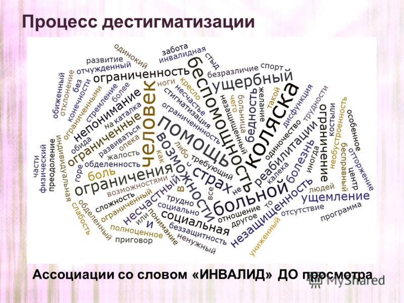 Процесс дестигматизации Ассоциации со словом «ИНВАЛИД» ДО просмотра