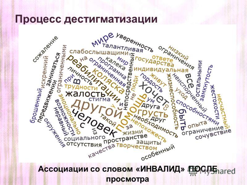 Процесс дестигматизации Ассоциации со словом «ИНВАЛИД» ПОСЛЕ просмотра