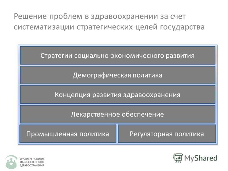 Решение проблем в здравоохранении за счет систематизации стратегических целей государства Промышленная политика Концепция развития здравоохранения Лекарственное обеспечение Регуляторная политика Демографическая политика Стратегии социально-экономичес
