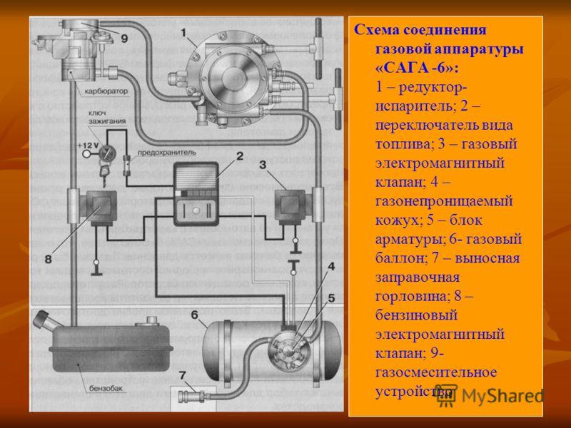 Схема соединения газовой аппаратуры «САГА -6»: 1 – редуктор- испаритель; 2 – переключатель вида топлива; 3 – газовый электромагнитный клапан; 4 – газонепроницаемый кожух; 5 – блок арматуры; 6- газовый баллон; 7 – выносная заправочная горловина; 8 – б