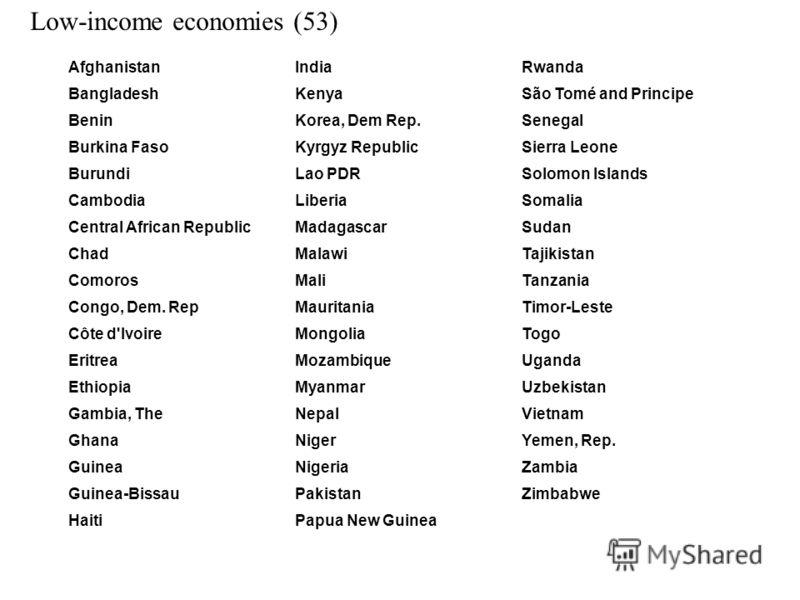 Low-income economies (53) AfghanistanIndiaRwanda BangladeshKenyaSão Tomé and Principe BeninKorea, Dem Rep.Senegal Burkina FasoKyrgyz RepublicSierra Leone BurundiLao PDRSolomon Islands CambodiaLiberiaSomalia Central African RepublicMadagascarSudan Cha