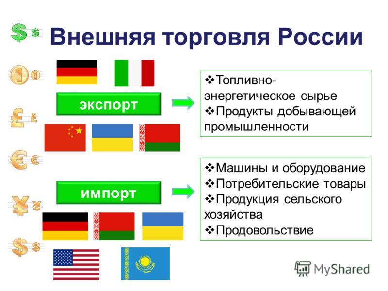 Внешняя торговля России экспорт импорт Топливно- энергетическое сырье Продукты добывающей промышленности Машины и оборудование Потребительские товары Продукция сельского хозяйства Продовольствие