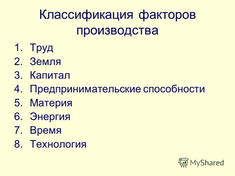 Классификация факторов производства 1.Труд 2.Земля 3.Капитал 4.Предпринимательские способности 5.Материя 6.Энергия 7.Время 8.Технология