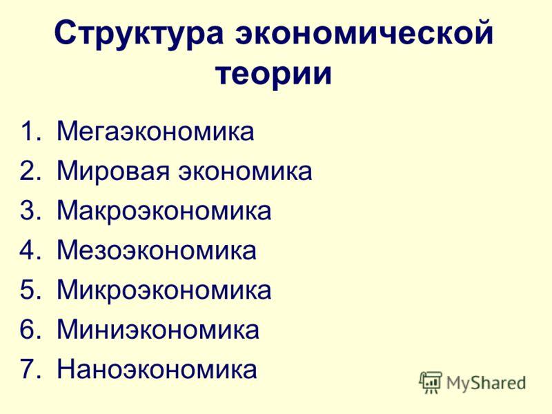 Структура экономической теории 1.Мегаэкономика 2.Мировая экономика 3.Макроэкономика 4.Мезоэкономика 5.Микроэкономика 6.Миниэкономика 7.Наноэкономика