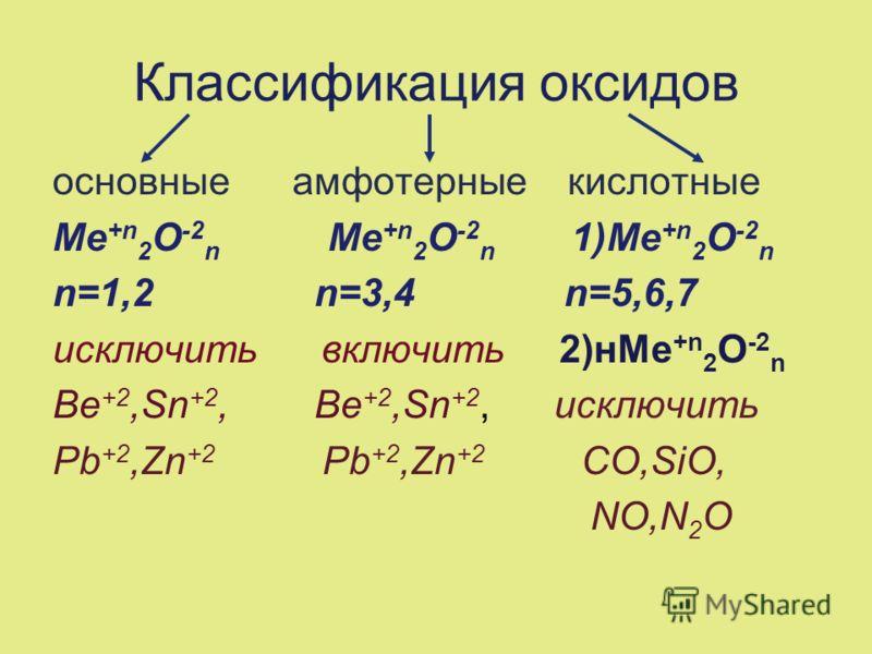 Классификация оксидов основные амфотерные кислотные Ме +n 2 O -2 n Ме +n 2 O -2 n 1)Ме +n 2 O -2 n n=1,2 n=3,4 n=5,6,7 исключить включить 2)нМе +n 2 O -2 n Ве +2,Sn +2, Ве +2,Sn +2, исключить Рb +2,Zn +2 Pb +2,Zn +2 CO,SiO, NO,N 2 O