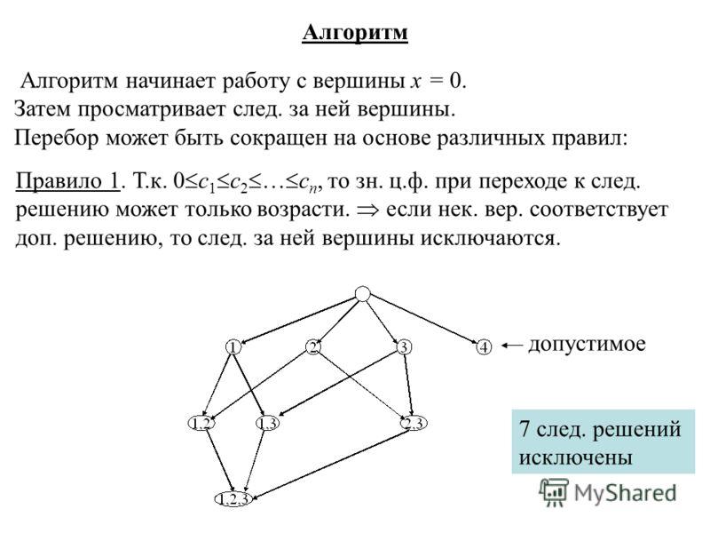 Алгоритм Алгоритм начинает работу с вершины х = 0. Затем просматривает след. за ней вершины. Перебор может быть сокращен на основе различных правил: Правило 1. Т.к. 0 c 1 c 2 … c n, то зн. ц.ф. при переходе к след. решению может только возрасти. если