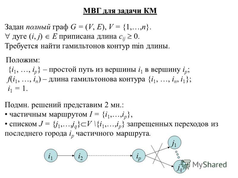 МВГ для задачи КМ Задан полный граф G = (V, E), V = {1,…,n}. дуге (i, j) E приписана длина c ij 0. Требуется найти гамильтонов контур min длины. Подмн. решений представим 2 мн.: частичным маршрутом I = {i 1,…,i p }, списком J = {j 1,…,j q } V \{i 1,…