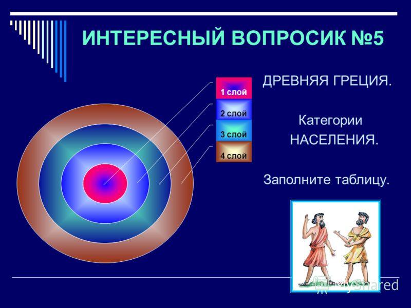 ИНТЕРЕСНЫЙ ВОПРОСИК 4 Почему греки были самыми сильными ?