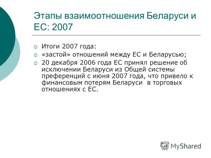 Этапы взаимоотношения Беларуси и ЕС: 2007 Итоги 2007 года: «застой» отношений между ЕС и Беларусью; 20 декабря 2006 года ЕС принял решение об исключении Беларуси из Общей системы преференций с июня 2007 года, что привело к финансовым потерям Беларуси