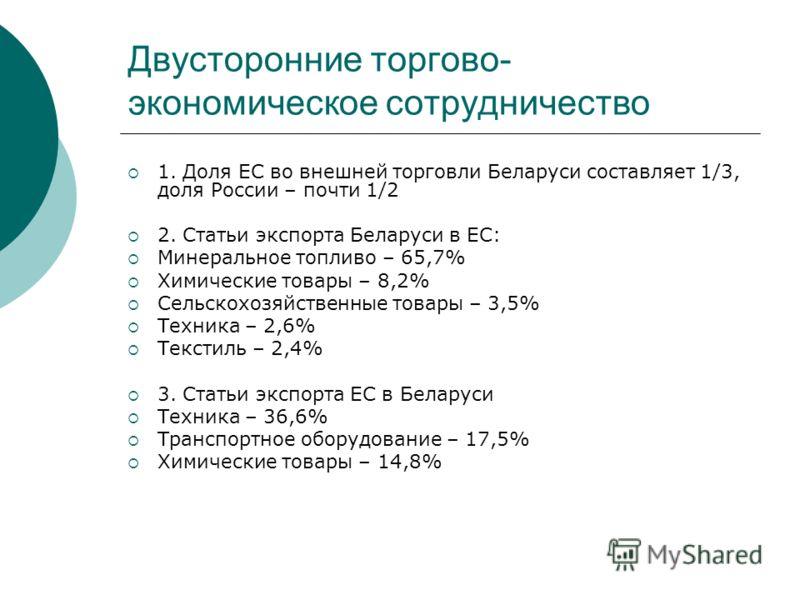 Двусторонние торгово- экономическое сотрудничество 1. Доля ЕС во внешней торговли Беларуси составляет 1/3, доля России – почти 1/2 2. Статьи экспорта Беларуси в ЕС: Минеральное топливо – 65,7% Химические товары – 8,2% Сельскохозяйственные товары – 3,