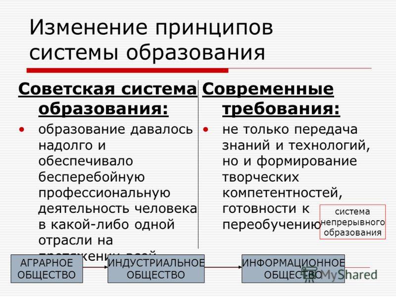 Изменение принципов системы образования Советская система образования: образование давалось надолго и обеспечивало бесперебойную профессиональную деятельность человека в какой-либо одной отрасли на протяжении всей жизни АГРАРНОЕ ОБЩЕСТВО ИНДУСТРИАЛЬН