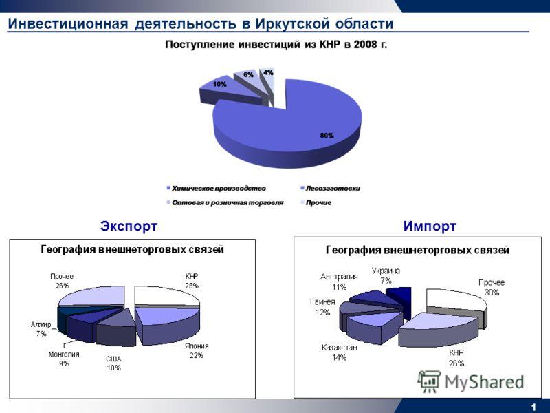 Приоритетные инвестиционные проекты Иркутской области в рамках сотрудничества с КНР