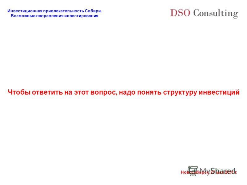 Инвестиционная привлекательность Сибири. Возможные направления инвестирования Новосибирск, 27 мая 2011 г. Чтобы ответить на этот вопрос, надо понять структуру инвестиций