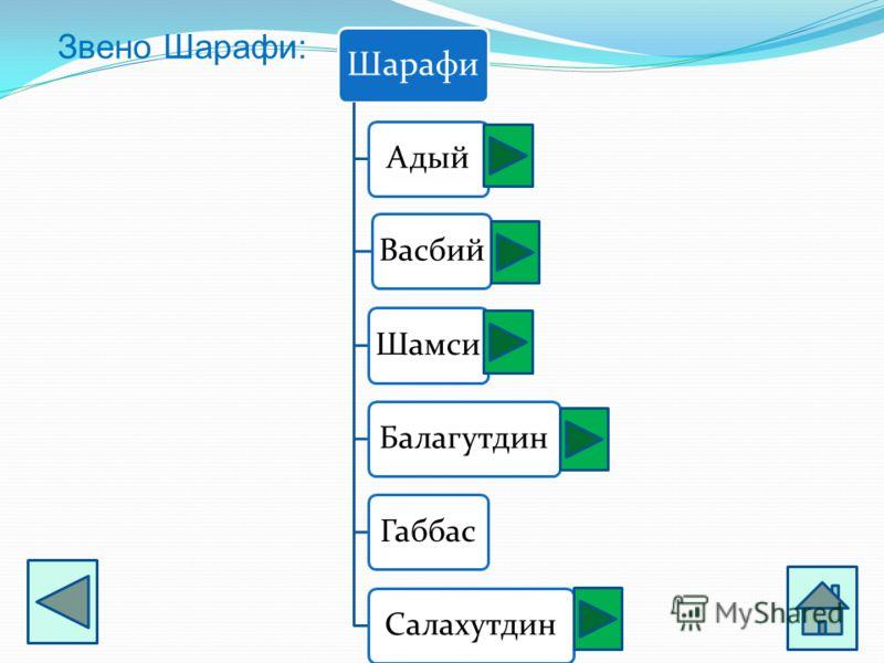 Звено Шарафи: Шарафи АдыйВасбийШамсиБалагутдинГаббасСалахутдин