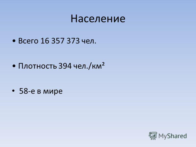 Население Всего 16 357 373 чел. Плотность 394 чел./км² 58-е в мире