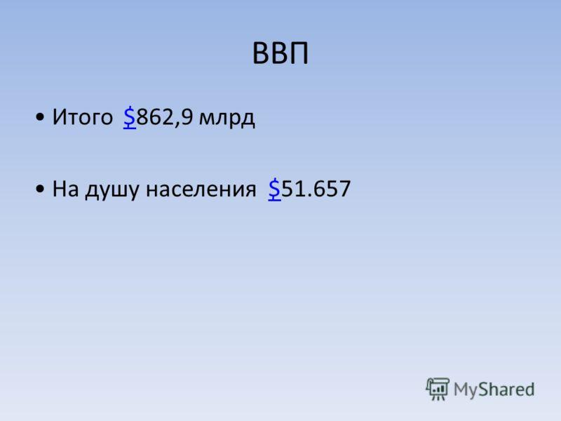 ВВП Итого $862,9 млрд$ На душу населения $51.657$
