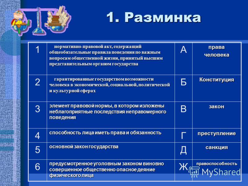 1. Разминка 1 нормативно-правовой акт, содержащий общеобязательные правила поведения по важным вопросам общественной жизни, принятый высшим представительным органом государства нормативно-правовой акт, содержащий общеобязательные правила поведения по
