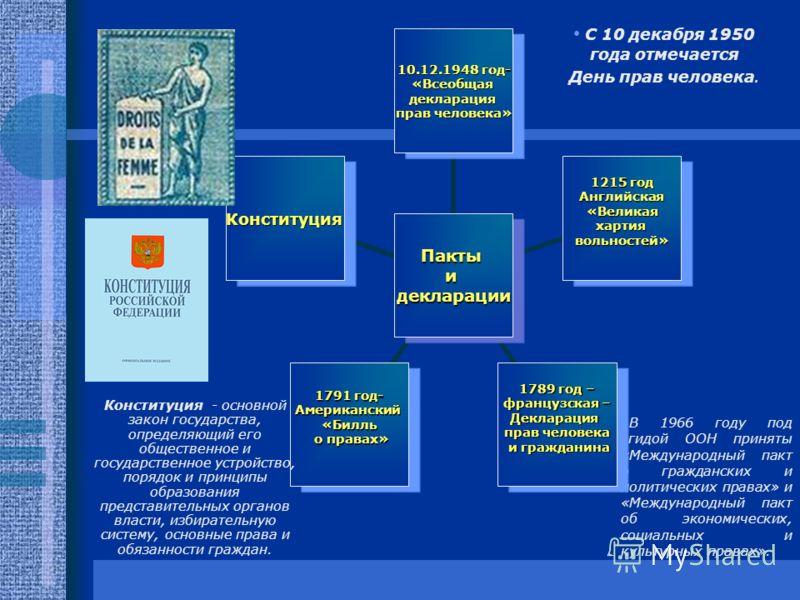 В 1966 году под эгидой ООН приняты «Международный пакт о гражданских и политических правах» и «Международный пакт об экономических, социальных и культурных правах». С 10 декабря 1950 года отмечается День прав человека. Конституция - основной закон го