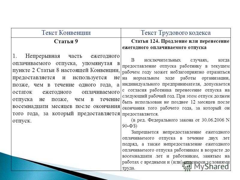 Текст КонвенцииТекст Трудового кодекса Статья 9 1. Непрерывная часть ежегодного оплачиваемого отпуска, упомянутая в пункте 2 Статьи 8 настоящей Конвенции, предоставляется и используется не позже, чем в течение одного года, а остаток ежегодного оплачи