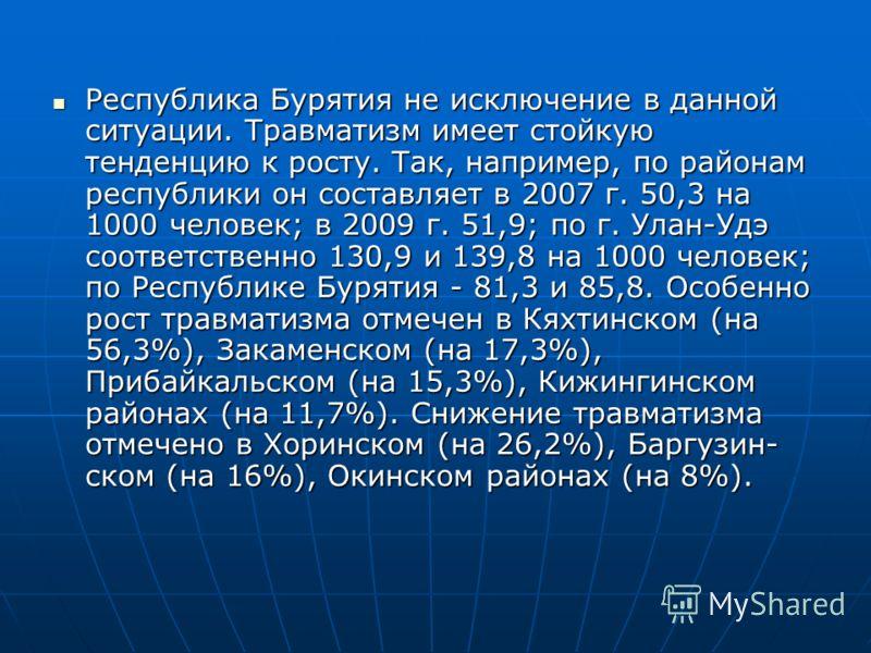 Республика Бурятия не исключение в данной ситуации. Травматизм имеет стойкую тенденцию к росту. Так, например, по районам республики он составляет в 2007 г. 50,3 на 1000 человек; в 2009 г. 51,9; по г. Улан-Удэ соответственно 130,9 и 139,8 на 1000 чел