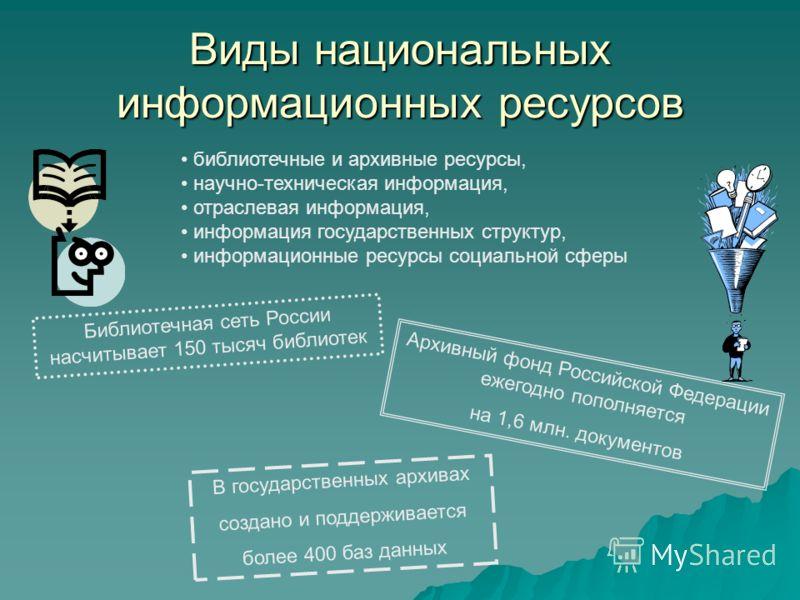 Виды национальных информационных ресурсов библиотечные и архивные ресурсы, научно-техническая информация, отраслевая информация, информация государственных структур, информационные ресурсы социальной сферы Библиотечная сеть России насчитывает 150 тыс