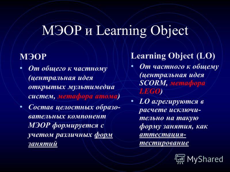 МЭОР и Learning Object МЭОР От общего к частному (центральная идея открытых мультимедиа систем, метафора атома) Состав целостных образо- вательных компонент МЭОР формируется с учетом различных форм занятий Learning Object (LO) От частного к общему (ц