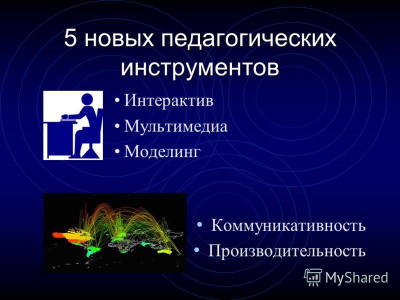5 новых педагогических инструментов Интерактив Мультимедиа Моделинг Коммуникативность Производительность