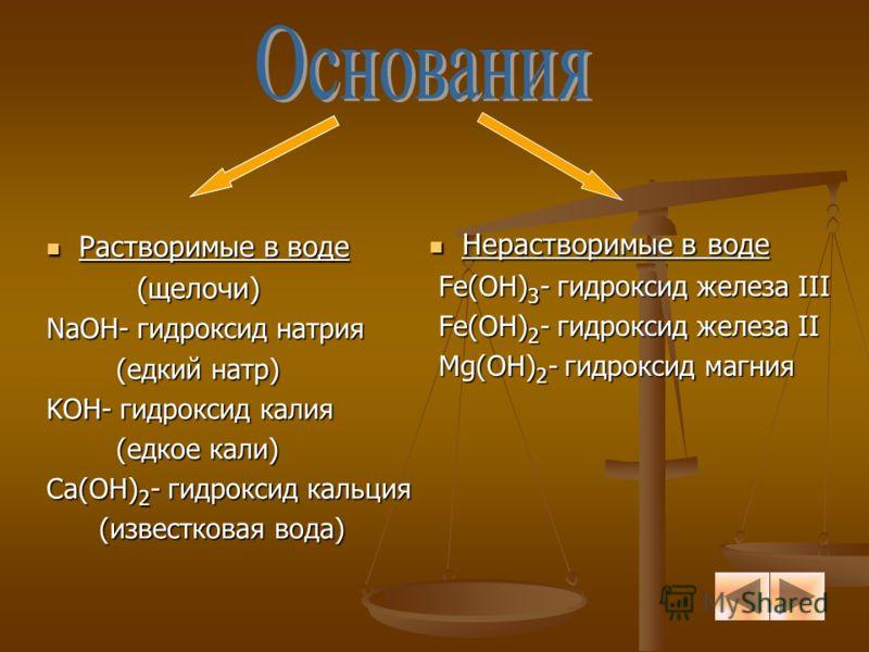 Нерастворимые в воде Нерастворимые в воде Fe(OH) 3 - гидроксид железа III Fe(OH) 3 - гидроксид железа III Fe(OH) 2 - гидроксид железа II Fe(OH) 2 - гидроксид железа II Mg(OH) 2 - гидроксид магния Mg(OH) 2 - гидроксид магния Растворимые в воде (щелочи