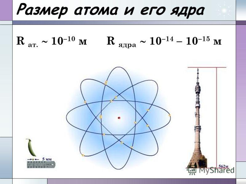 Размер атома и его ядра R ат. 10 –10 мR ядра 10 –14 – 10 –15 м