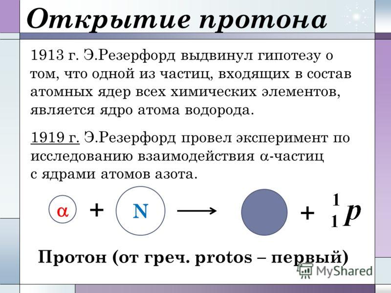 Открытие протона 1913 г. Э.Резерфорд выдвинул гипотезу о том, что одной из частиц, входящих в состав атомных ядер всех химических элементов, является ядро атома водорода. 1919 г. Э.Резерфорд провел эксперимент по исследованию взаимодействия -частиц с