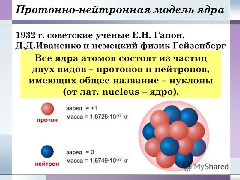 Протонно-нейтронная модель ядра 1932 г. советские ученые Е.Н. Гапон, Д.Д.Иваненко и немецкий физик Гейзенберг Все ядра атомов состоят из частиц двух видов – протонов и нейтронов, имеющих общее название – нуклоны (от лат. nucleus – ядро).