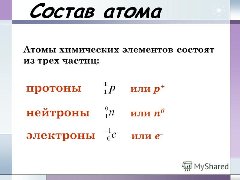 Состав атома Атомы химических элементов состоят из трех частиц: протоны или р + нейтроны или n 0 электроны или е –