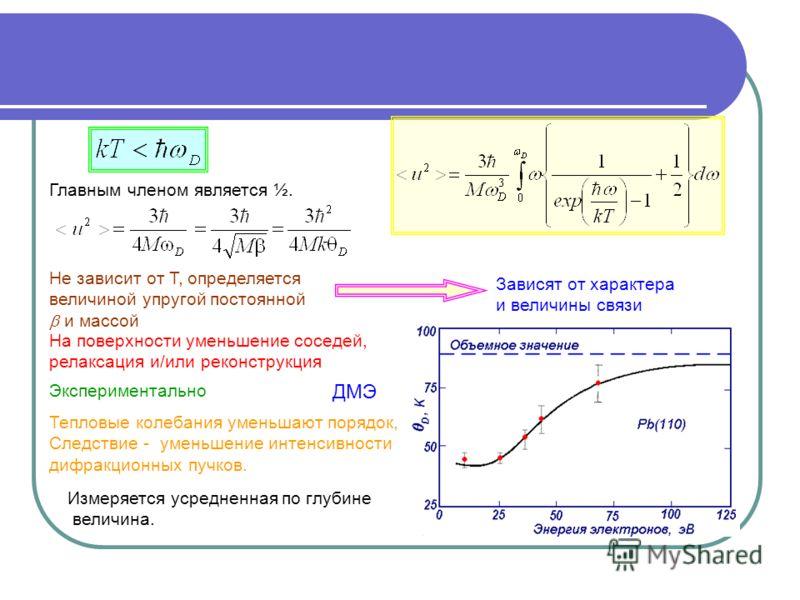 Тепловые колебания уменьшают порядок, Следствие - уменьшение интенсивности дифракционных пучков. Измеряется усредненная по глубине величина. Зависят от характера и величины связи На поверхности уменьшение соседей, релаксация и/или реконструкция Экспе