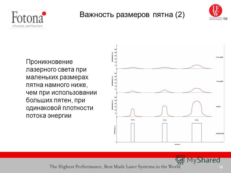 18 Важность размеров пятна (2) Проникновение лазерного света при маленьких размерах пятна намного ниже, чем при использовании больших пятен, при одинаковой плотности потока энергии