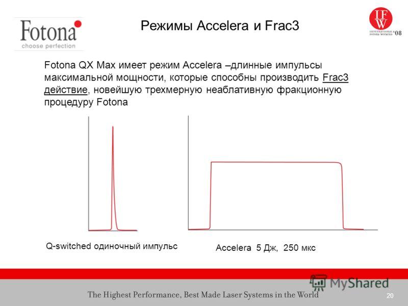 20 Режимы Accelera и Frac3 Accelera 5 Дж, 250 мкс Q-switched одиночный импульс Fotona QX Max имеет режим Accelera –длинные импульсы максимальной мощности, которые способны производить Frac3 действие, новейшую трехмерную неаблативную фракционную проце