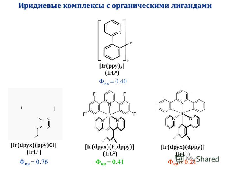 4 Иридиевые комплексы с органическими лигандами [Ir(ppy) 3 ] (IrL 0 ) [Ir(dpyx)(ppy)Cl] (IrL 1 ) [Ir(dpyx)(F 4 dppy)] (IrL 2 ) [Ir(dpyx)(dppy)] (IrL 3 ) кв