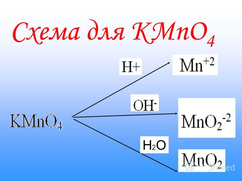 Схема для KMnO 4 H2OH2O