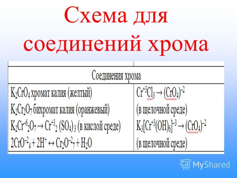 Схема для соединений хрома