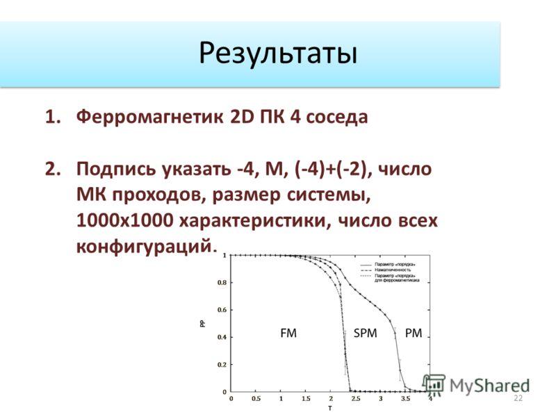 22 Результаты 1.Ферромагнетик 2D ПК 4 соcеда 2.Подпись указать -4, М, (-4)+(-2), число МК проходов, размер системы, 1000х1000 характеристики, число всех конфигураций,