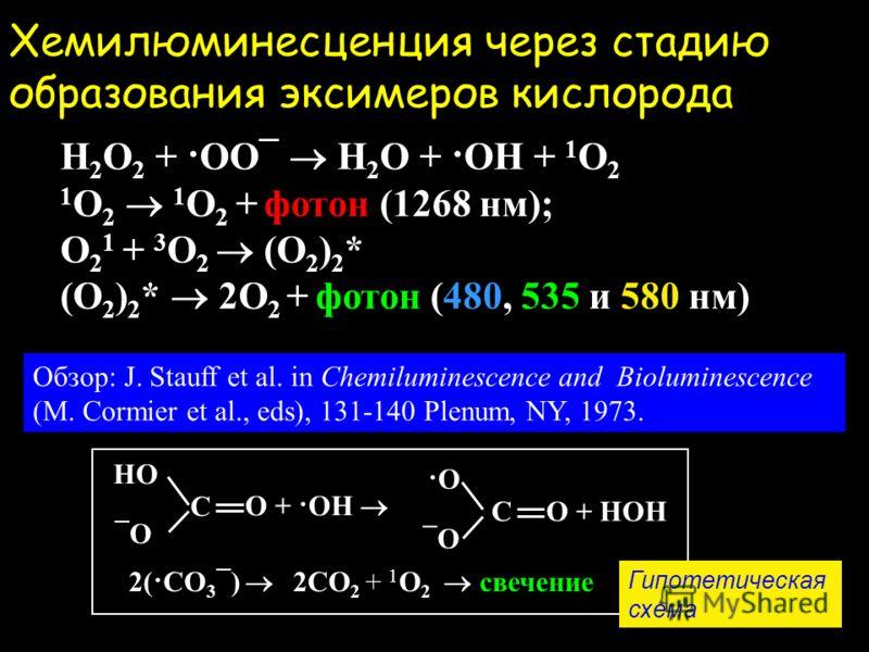 Судьба супероксидного радикала и нитроксида OONO (пероксинитрит) 5 Интоксикация. OO¯ Антимикробное действие СОД O 2 + H 2 O 2 2 каталаза пероксидазы Детоксикация H 2 O 2 4. NO Вазодилатация 1 Cl¯ миеллопероксидаза ClO¯ 3 6 LOOH HOOH HClO Fe 3+ Fe 2+