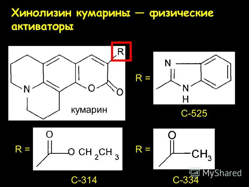 Активированная ХЛ. Физические активаторы. Квантовый выход ХЛ ( ХЛ ): Многие химические реакции сопровождаются очень слабым свечением. Почему оно слабое? 10 – 4 10 – 8